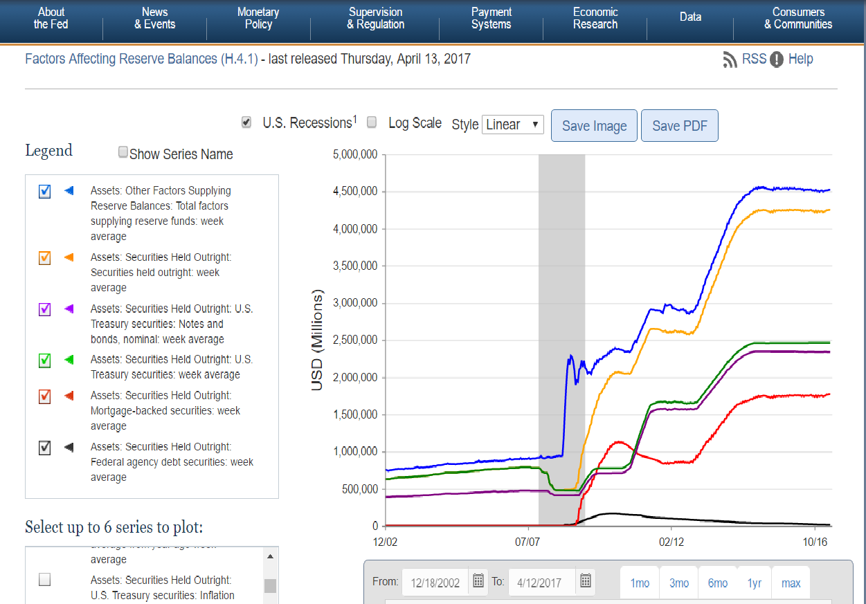 federal reserve balance sheet from site