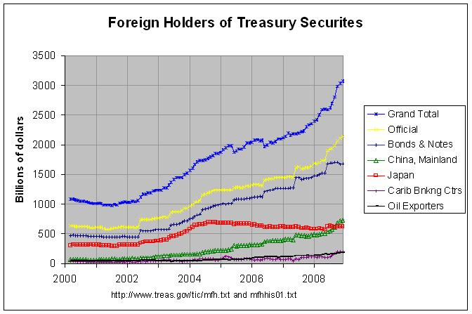 treasury holders 1